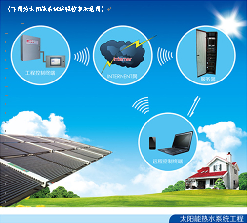 太阳能可视化远程控制系统